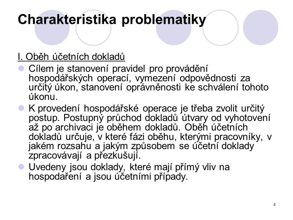 Charakteristika problematiky