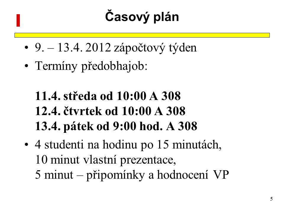 Časový plán 9. – 13.4. 2012 zápočtový týden.