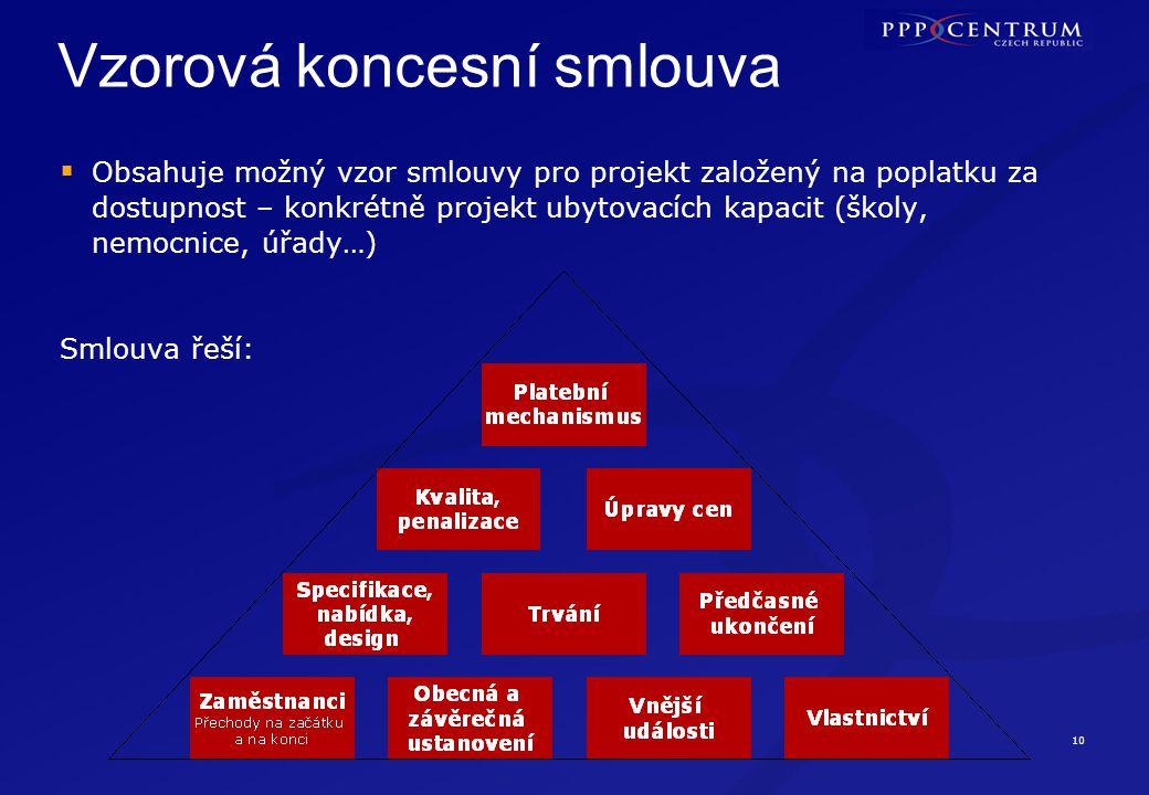 ETAPA IV. Výběr. soukromého. partnera.