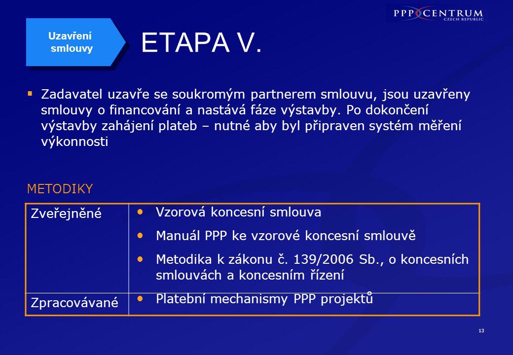 ETAPA VI. a VII. Ukončení. smlouvy. Řízení. a. monitorování.