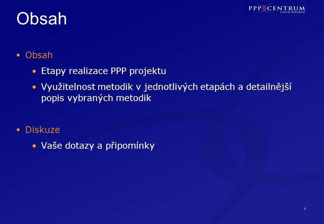 Jak realizovat PPP projekt !