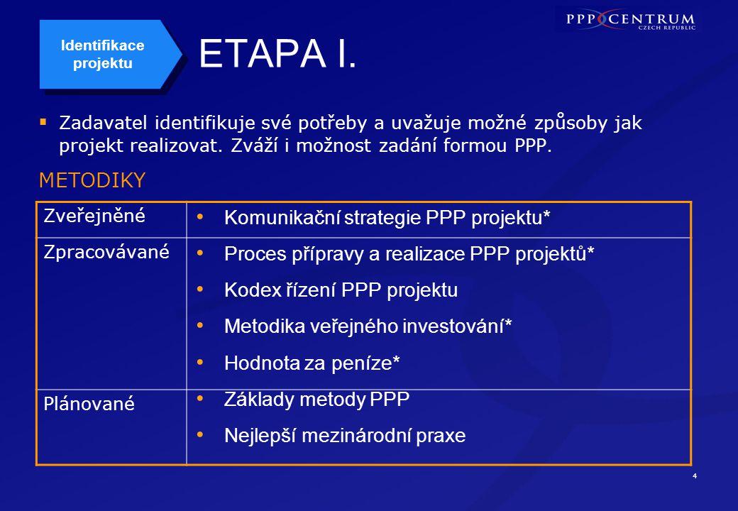 Proces přípravy a realizace PPP projektu