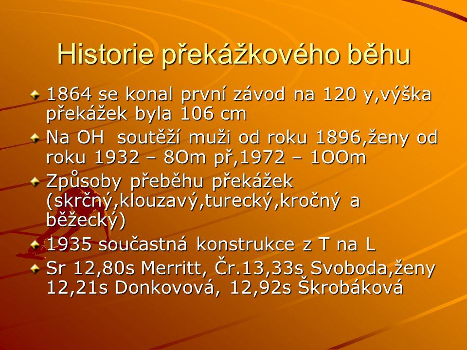 Historie překážkového běhu