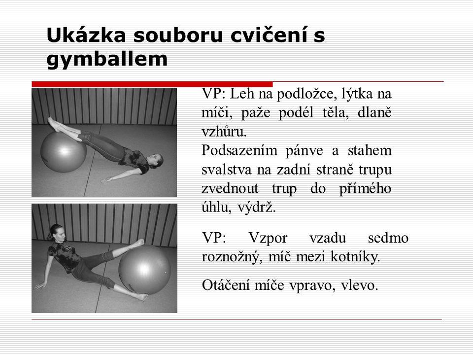 Ukázka souboru cvičení s gymballem
