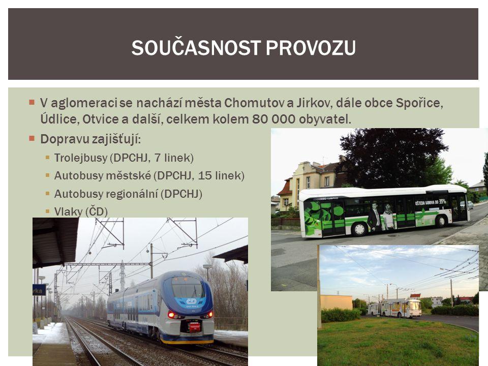 SOUČASNOST PROVOZU V aglomeraci se nachází města Chomutov a Jirkov, dále obce Spořice, Údlice, Otvice a další, celkem kolem 80 000 obyvatel.
