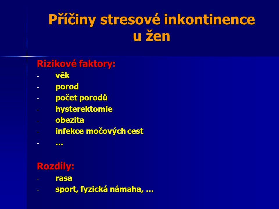 Příčiny stresové inkontinence u žen