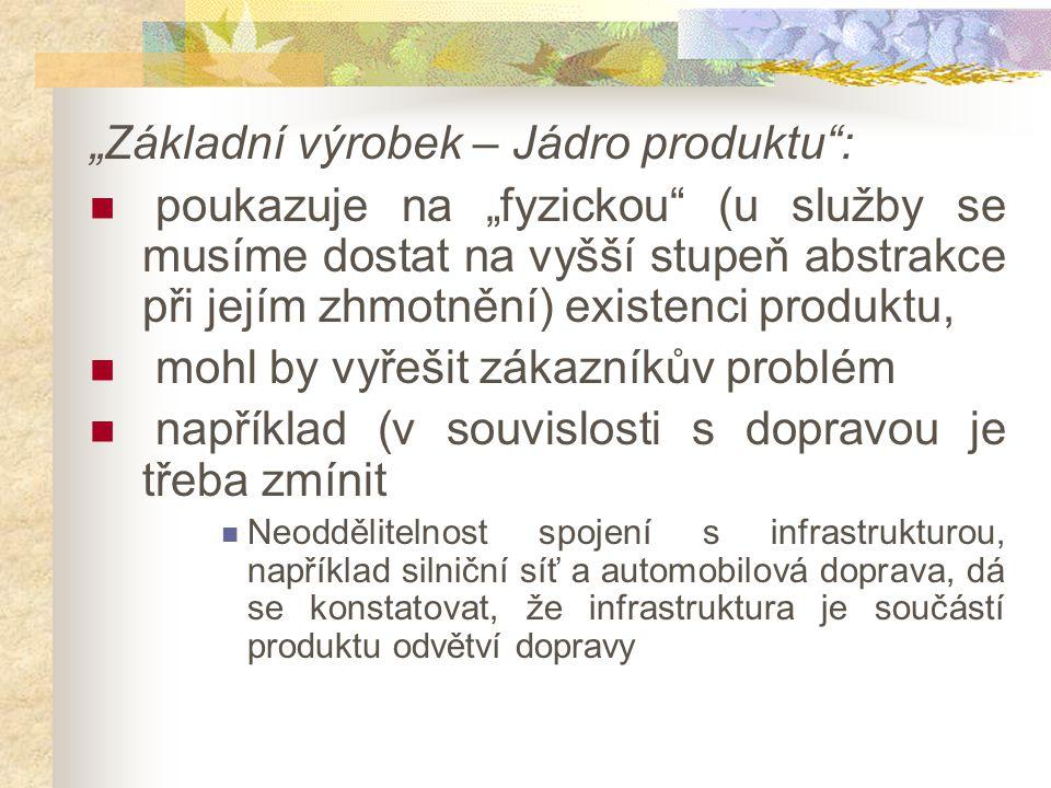"""""""Základní výrobek – Jádro produktu :"""