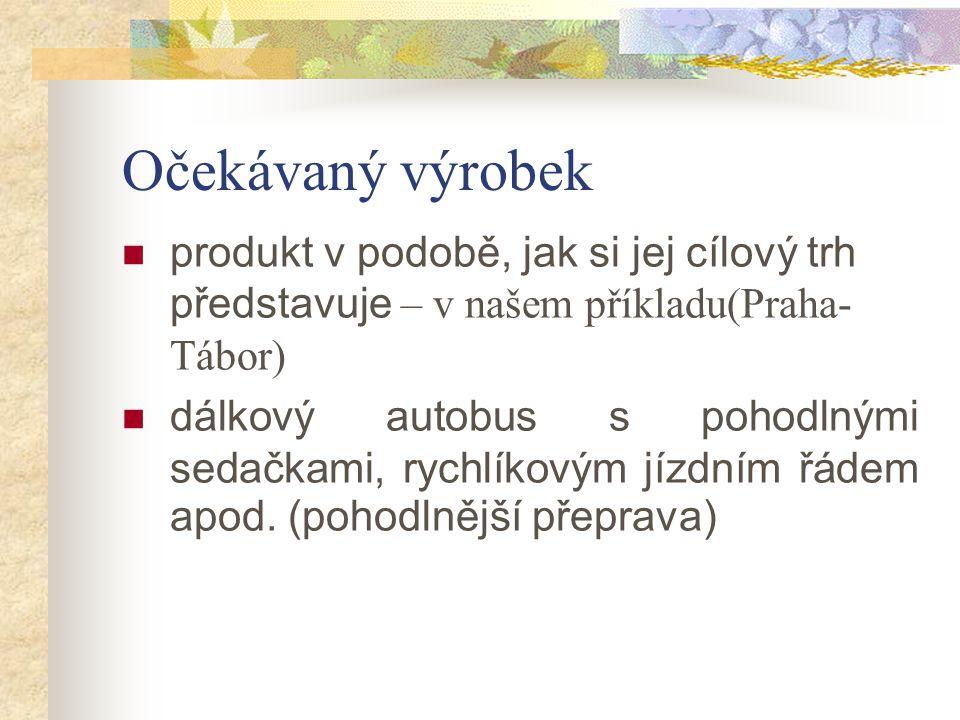 Očekávaný výrobek produkt v podobě, jak si jej cílový trh představuje – v našem příkladu(Praha-Tábor)