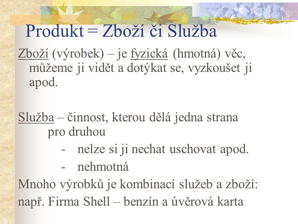 Produkt = Zboží či Služba