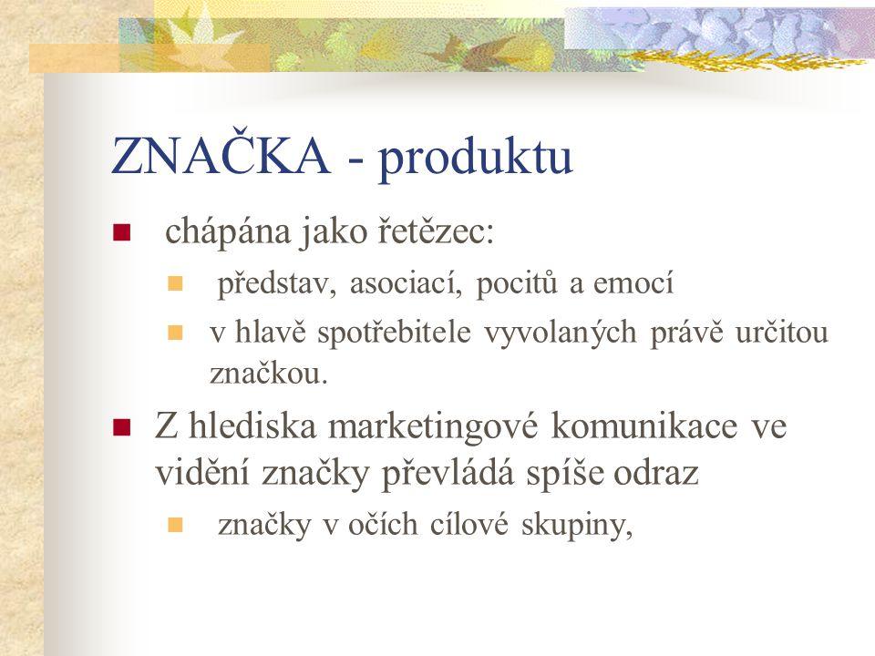 ZNAČKA - produktu chápána jako řetězec: