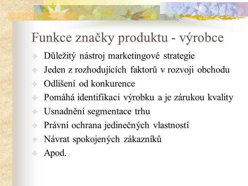 Funkce značky produktu - výrobce