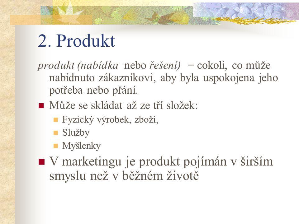 2. Produkt produkt (nabídka nebo řešení) = cokoli, co může nabídnuto zákazníkovi, aby byla uspokojena jeho potřeba nebo přání.