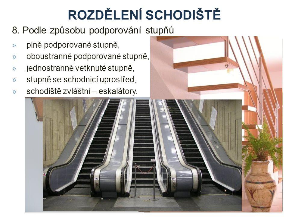 rozdělení schodiště 8. Podle způsobu podporování stupňů