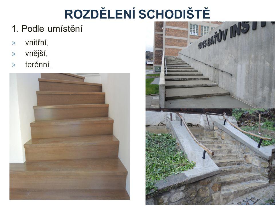 rozdělení schodiště 1. Podle umístění vnitřní, vnější, terénní.