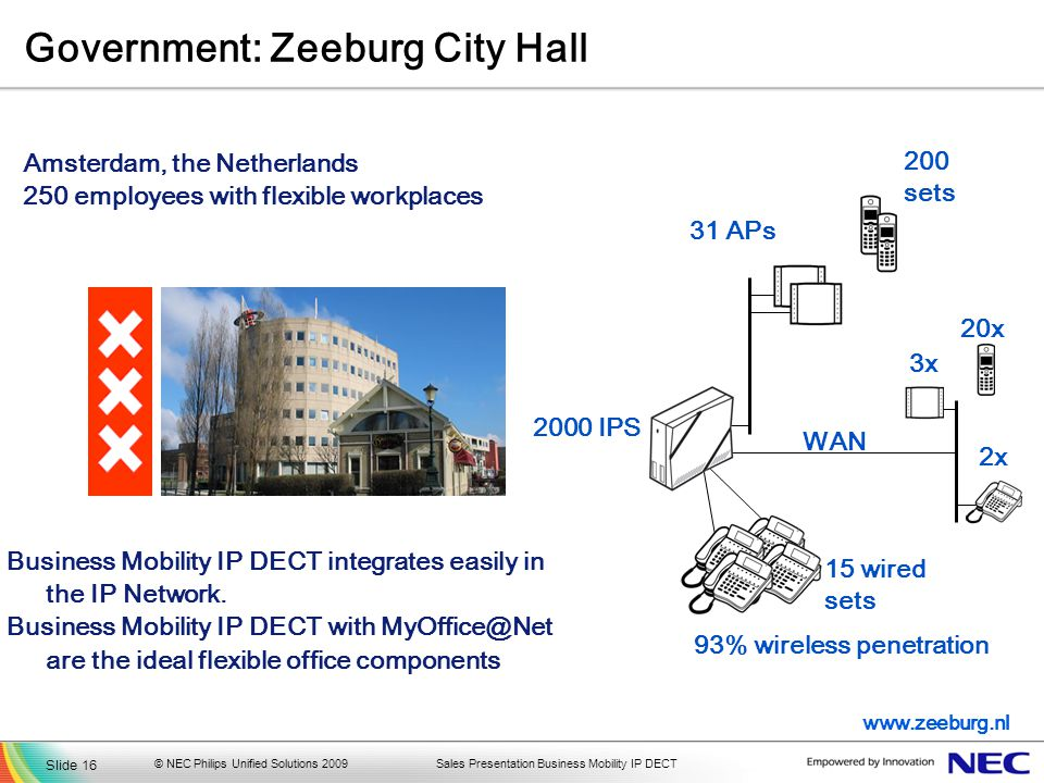 Government: Zeeburg City Hall