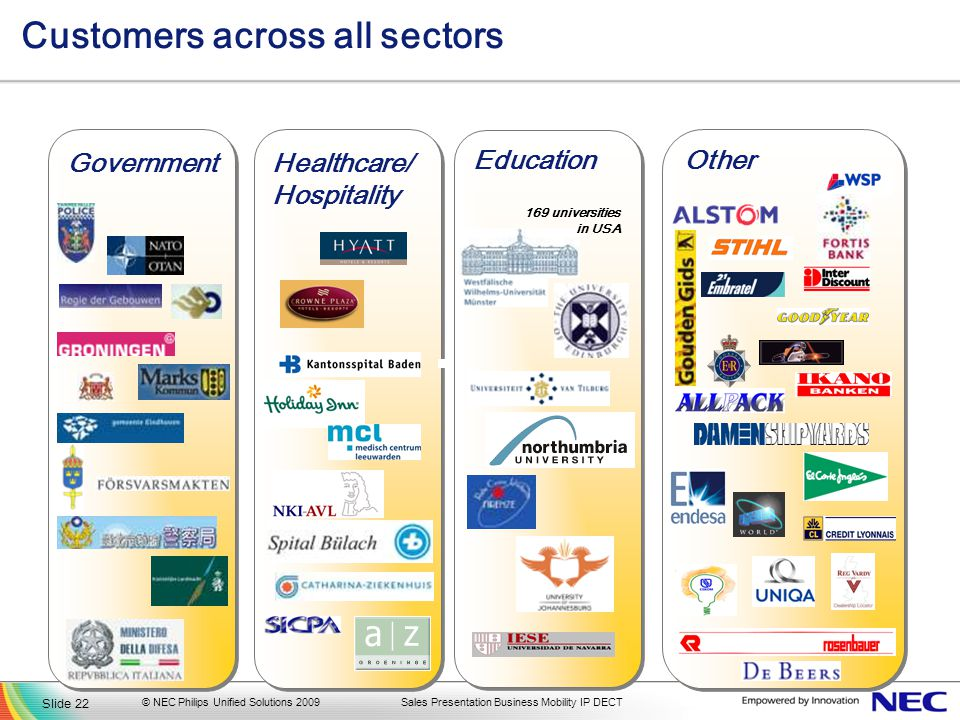Customers across all sectors