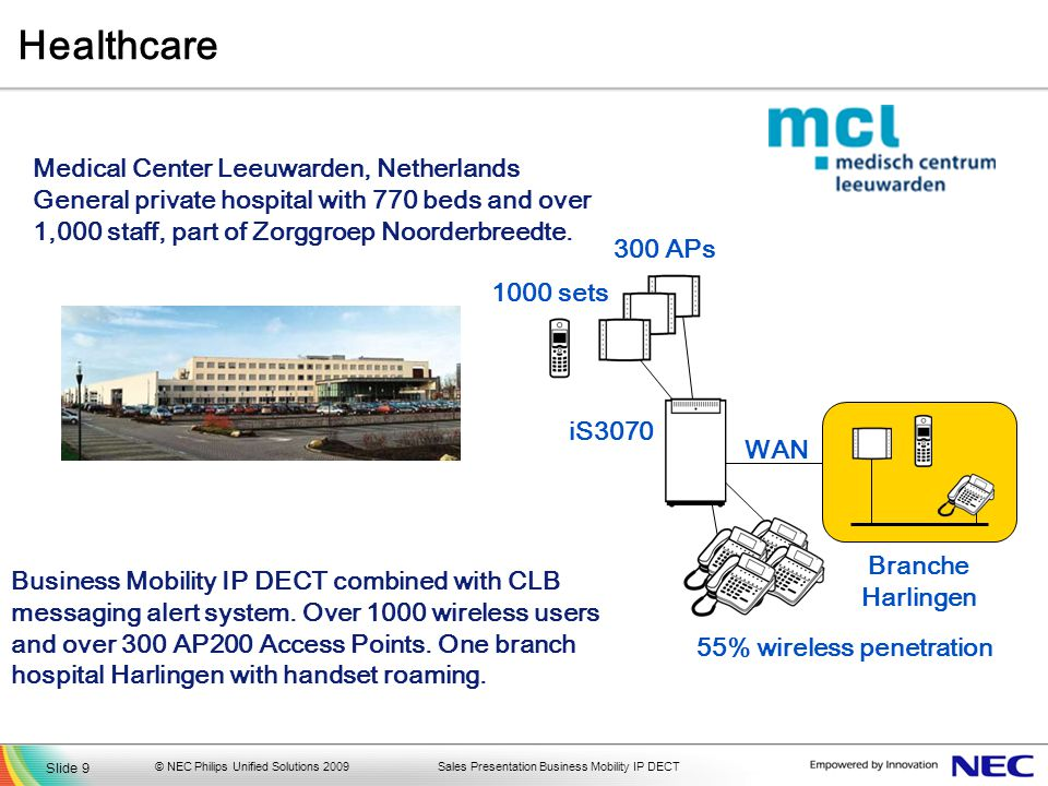 Healthcare Medical Center Leeuwarden, Netherlands