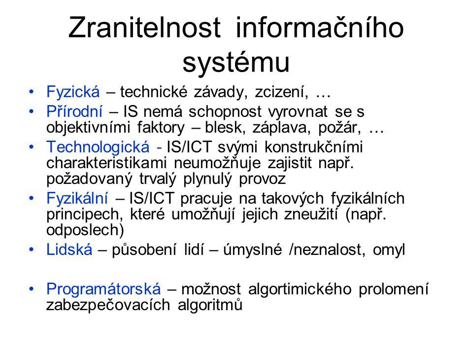 Zranitelnost informačního systému