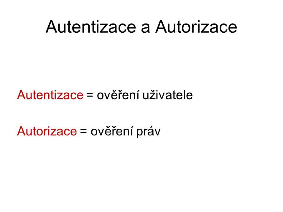 Autentizace a Autorizace