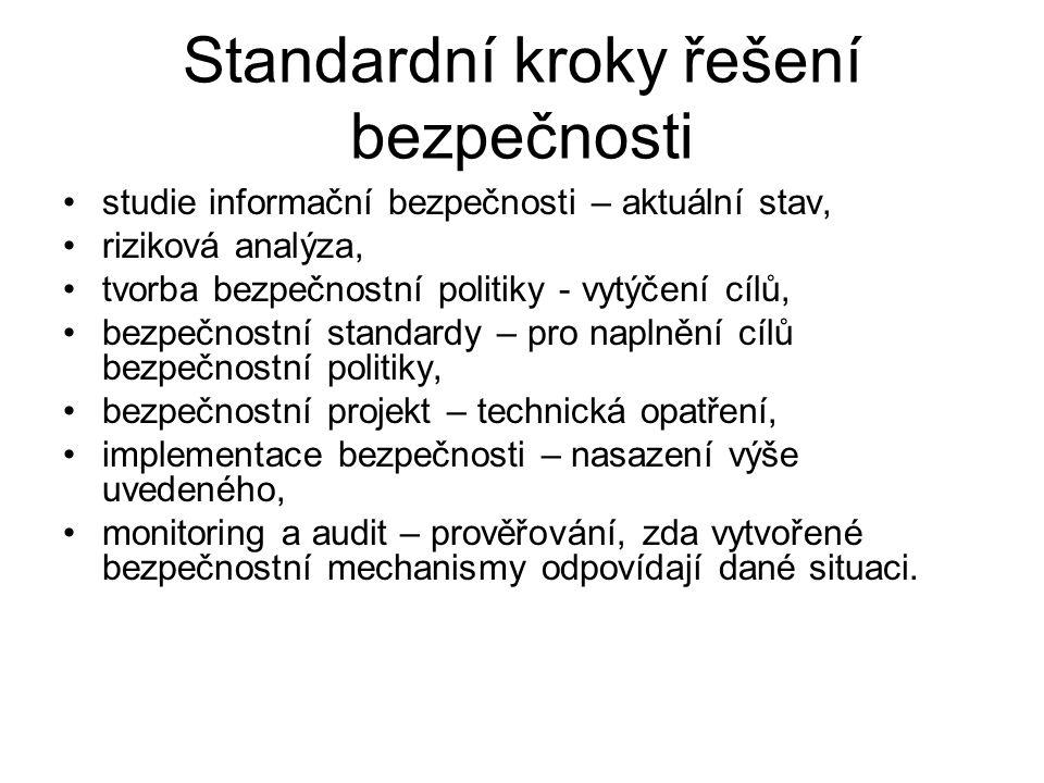 Standardní kroky řešení bezpečnosti