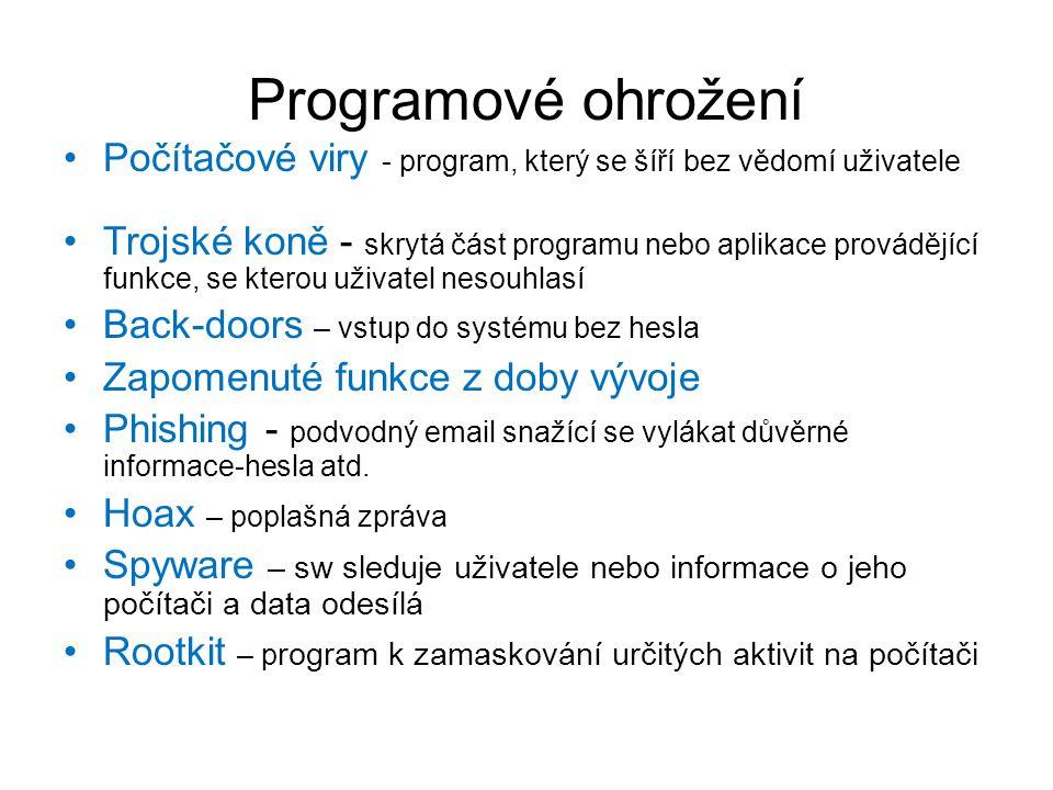 Programové ohrožení Počítačové viry - program, který se šíří bez vědomí uživatele.