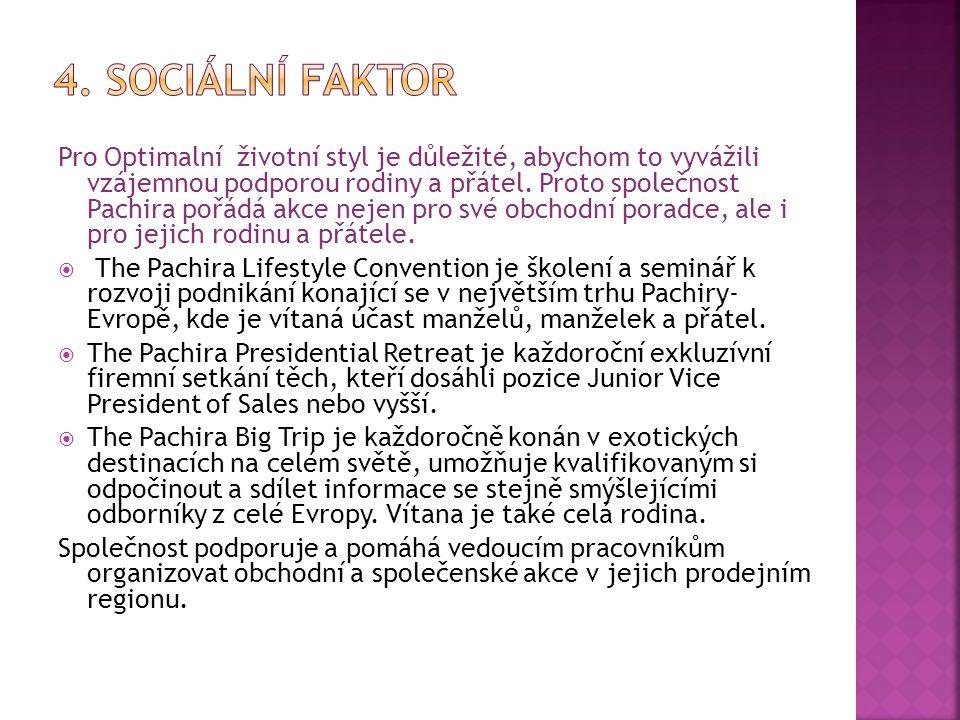 4. Sociální faktor