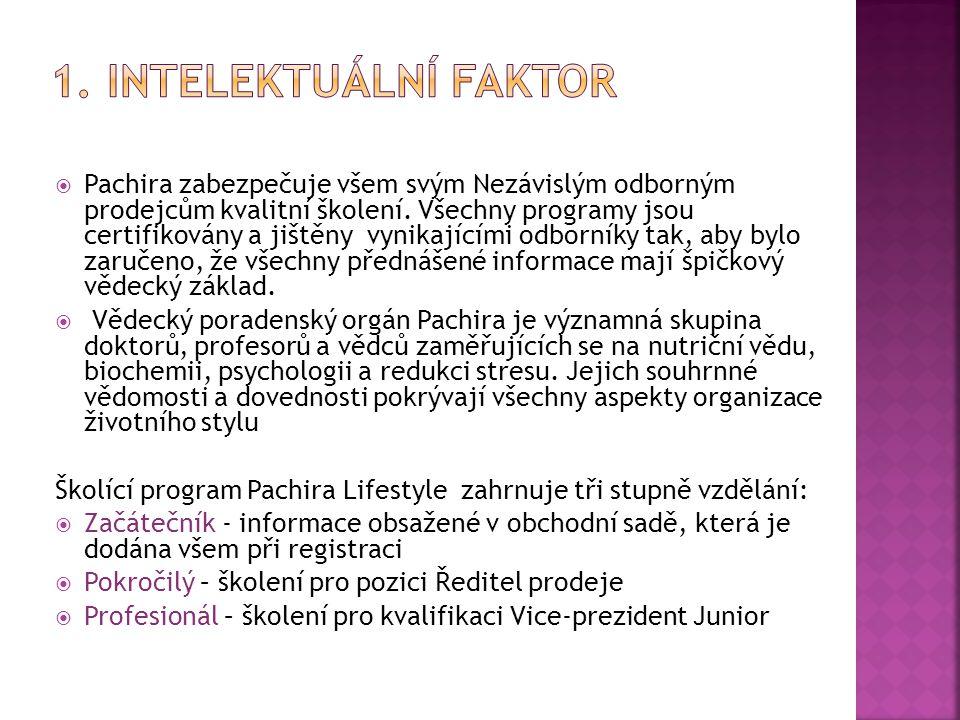 1. Intelektuální faktor