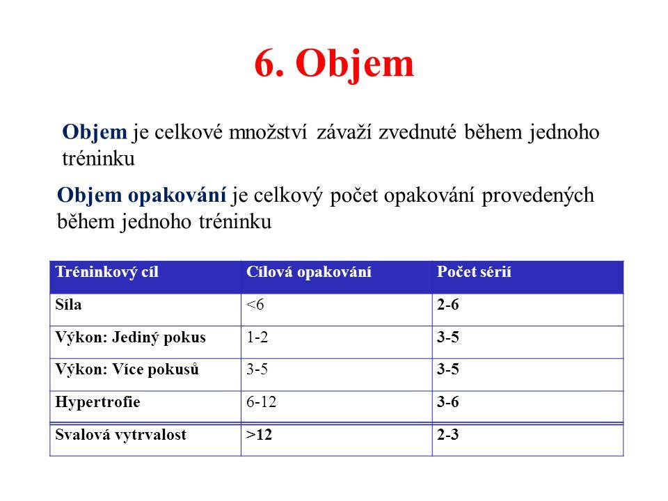 6. Objem Objem je celkové množství závaží zvednuté během jednoho tréninku.