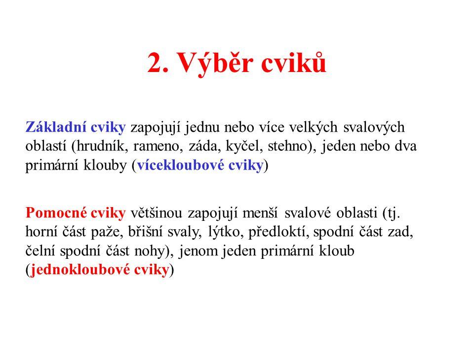 2. Výběr cviků