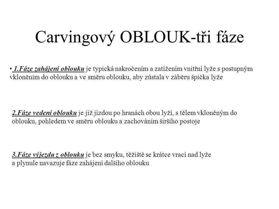 Carvingový OBLOUK-tři fáze