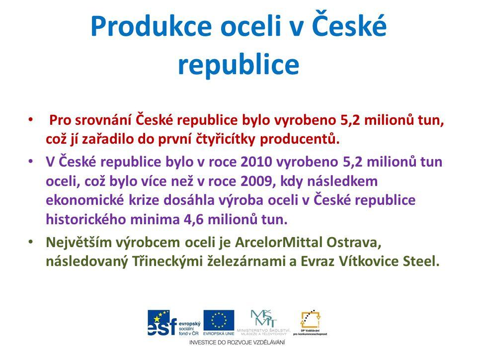 Produkce oceli v České republice