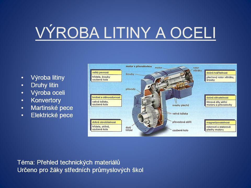 Výroba litiny a oceli Výroba litiny Druhy litin Výroba oceli