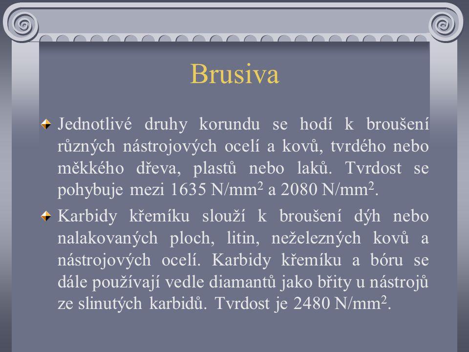 Brusiva