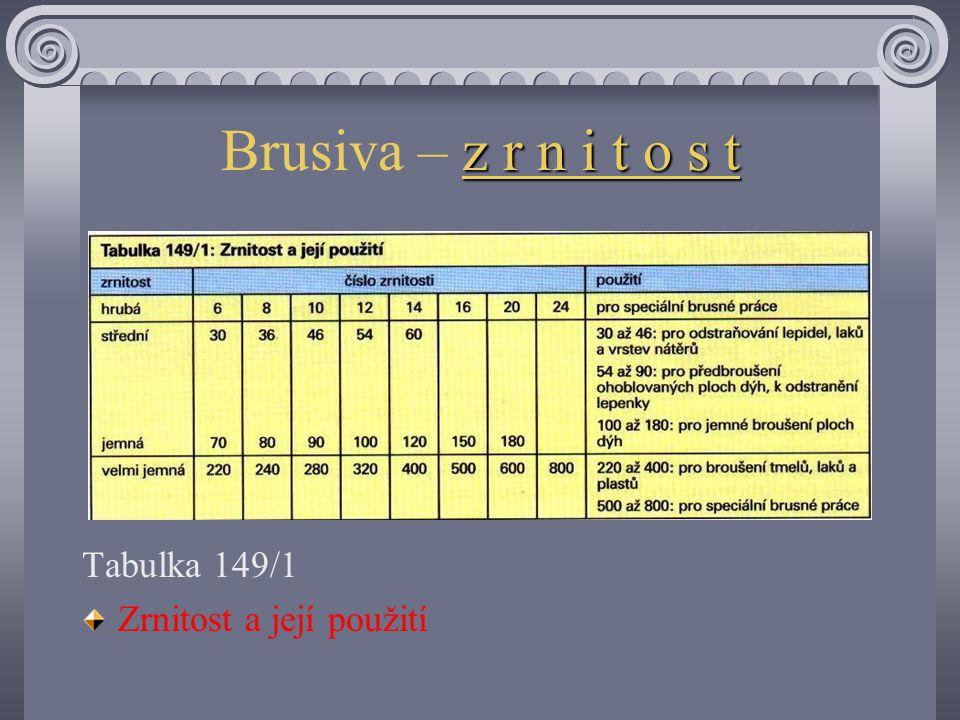 Brusiva – z r n i t o s t Tabulka 149/1 Zrnitost a její použití