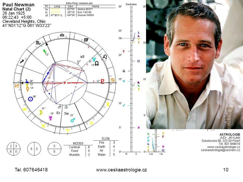 Tel. 607646418 www.ceskaastrologie.cz