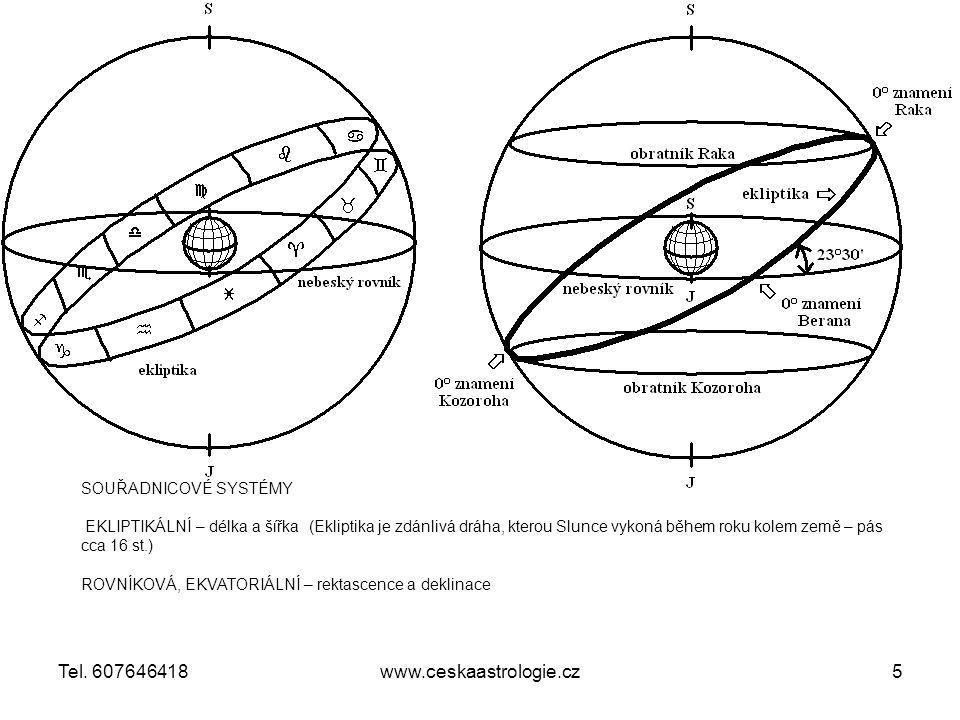 Tel. 607646418 www.ceskaastrologie.cz SOUŘADNICOVÉ SYSTÉMY