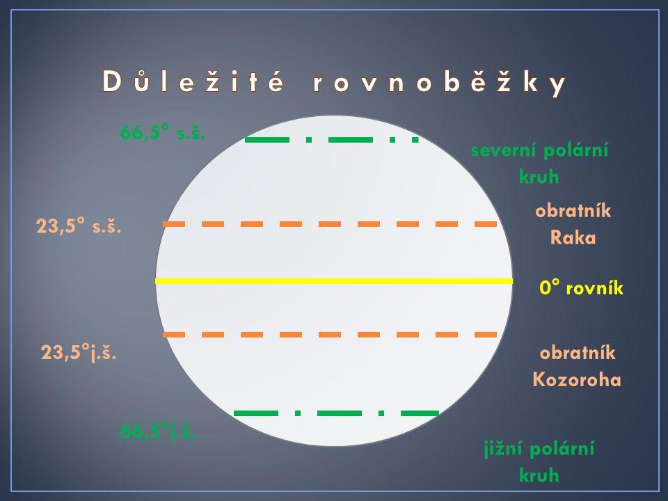 D ů l e ž i t é r o v n o b ě ž k y 66,5° s.š. severní polární kruh