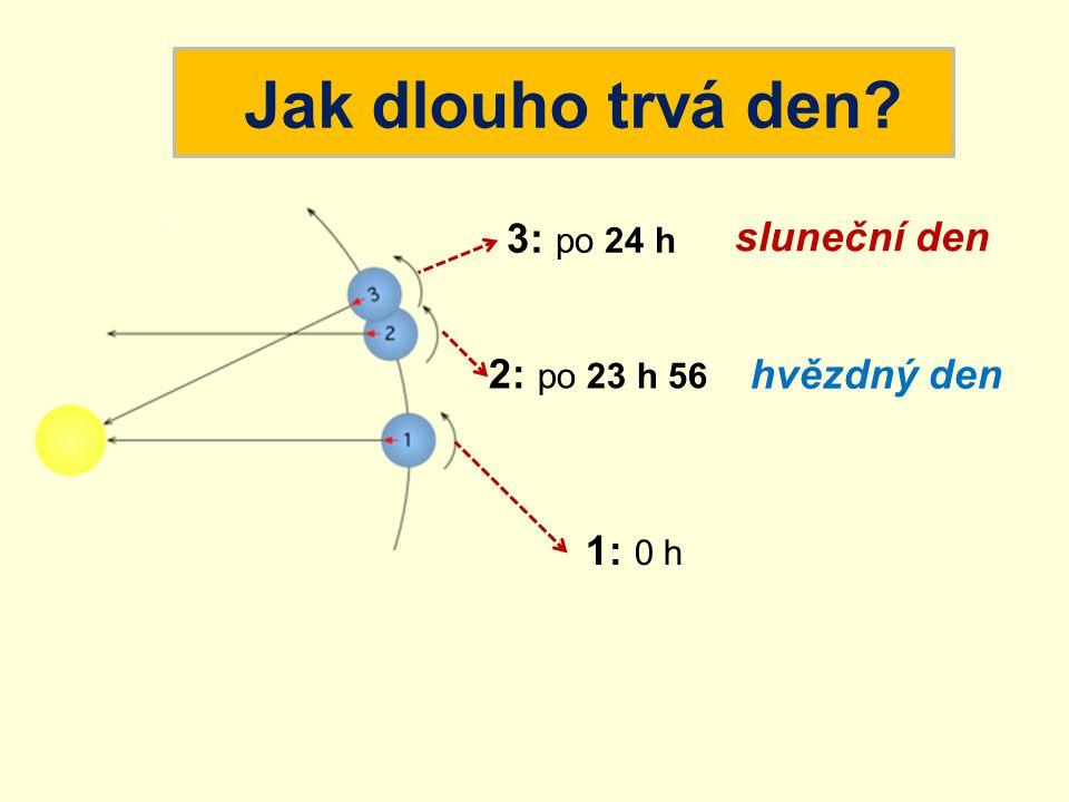 Jak dlouho trvá den 3: po 24 h sluneční den 2: po 23 h 56 hvězdný den