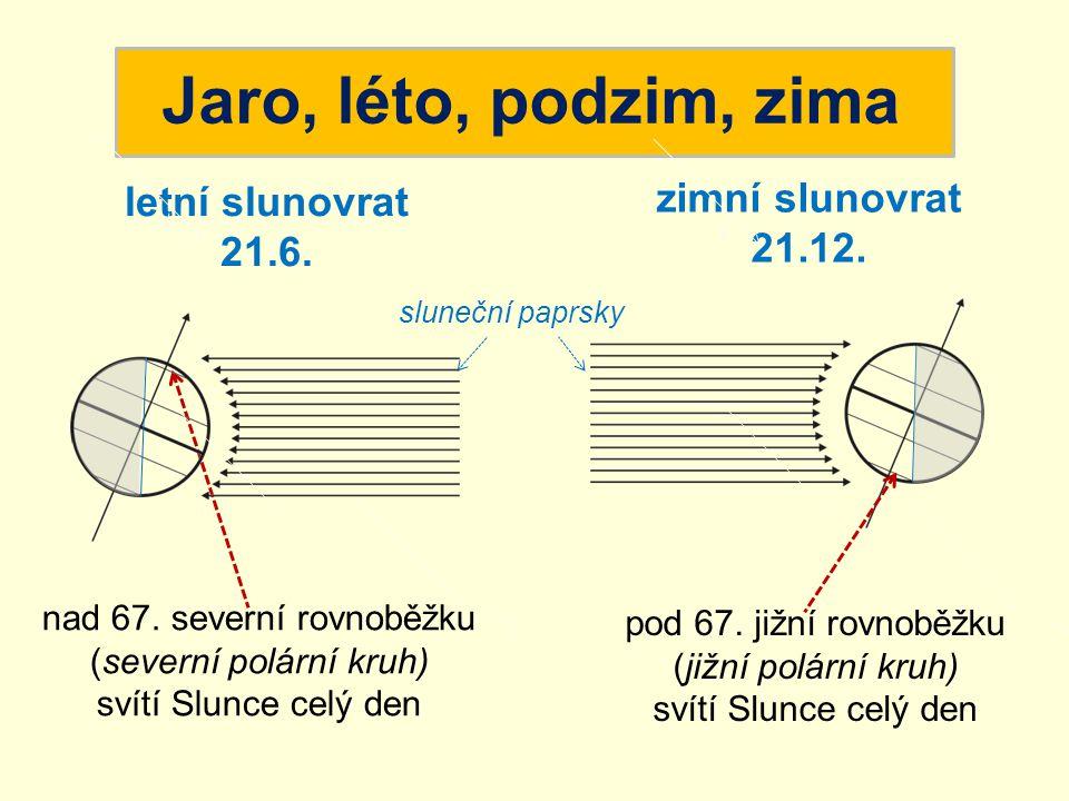 Jaro, léto, podzim, zima zimní slunovrat letní slunovrat 21.12. 21.6.