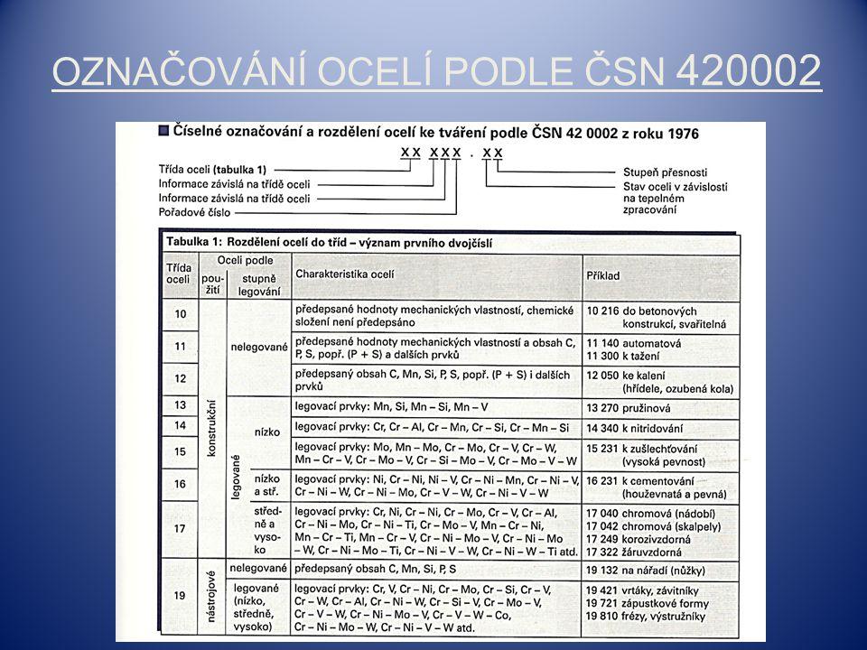 Označování ocelí podle ČSN 420002