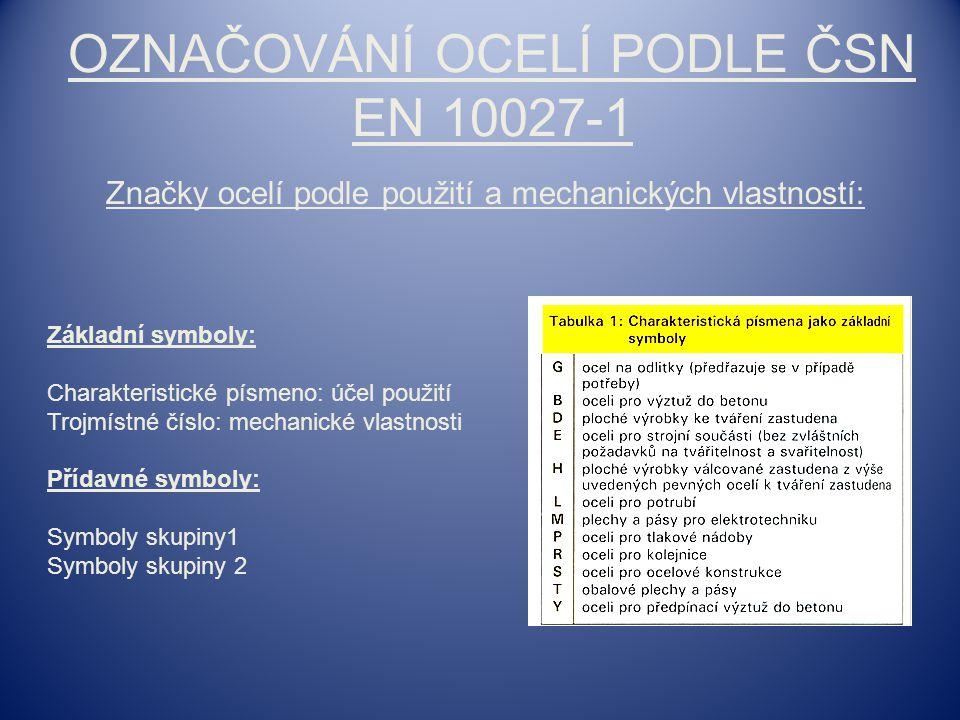 Označování ocelí podle ČSN EN 10027-1