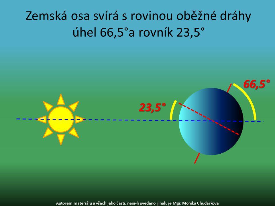 Zemská osa svírá s rovinou oběžné dráhy úhel 66,5°a rovník 23,5°