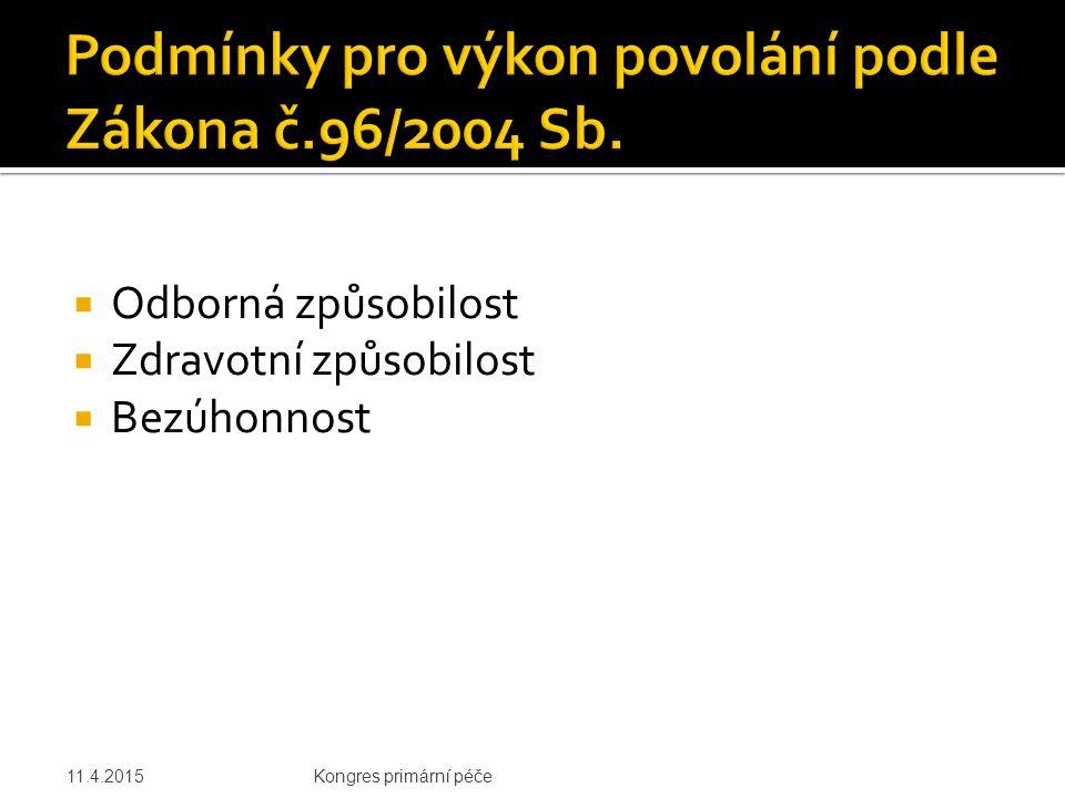 Podmínky pro výkon povolání podle Zákona č.96/2004 Sb.
