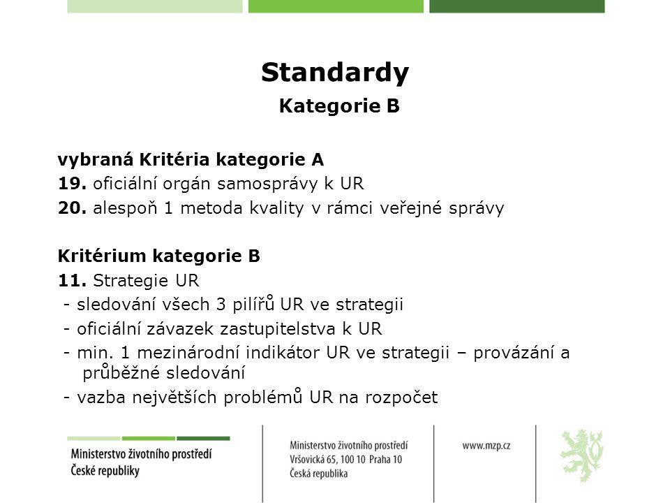 Standardy Kategorie B