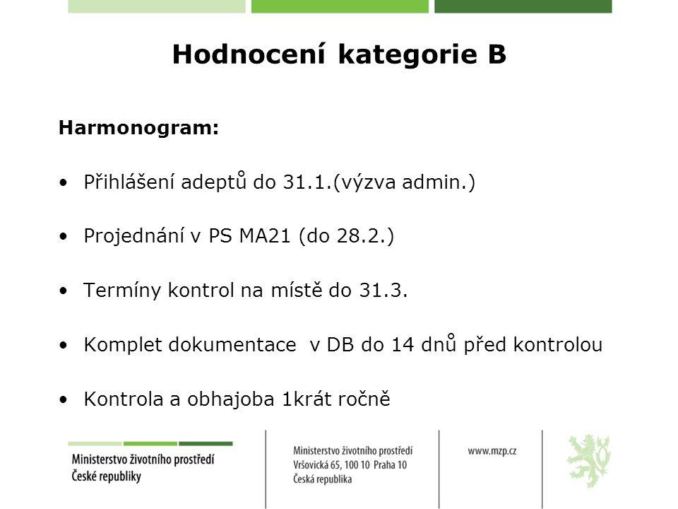 Hodnocení kategorie B Harmonogram: