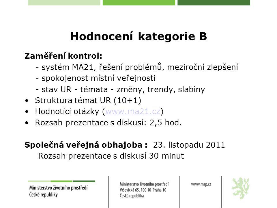 Hodnocení kategorie B Zaměření kontrol: