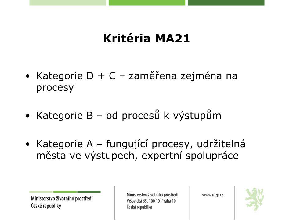 Kritéria MA21 Kategorie D + C – zaměřena zejména na procesy