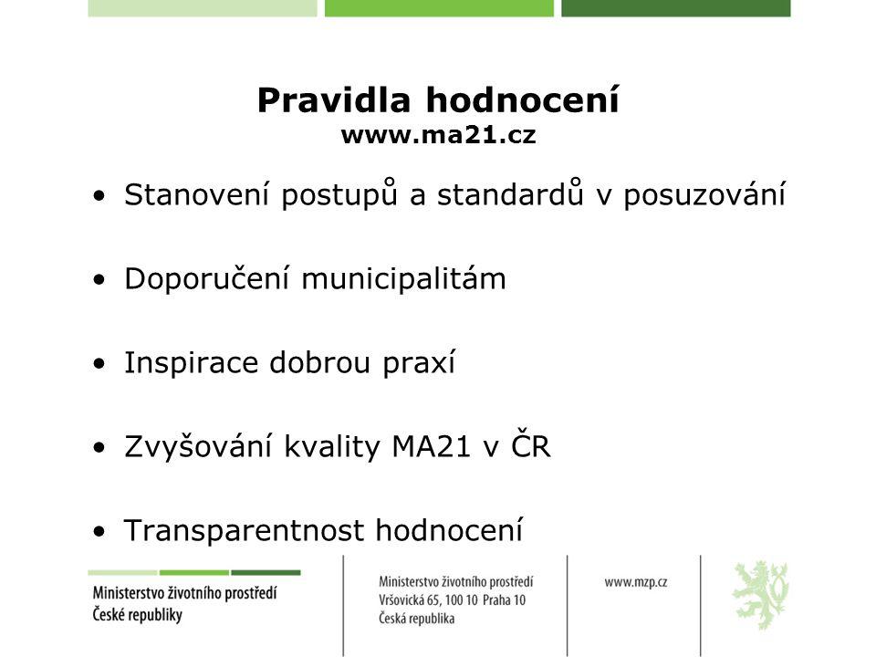 Pravidla hodnocení www.ma21.cz
