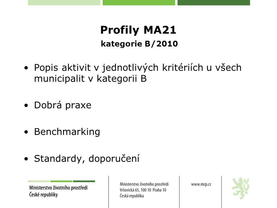 Profily MA21 kategorie B/2010