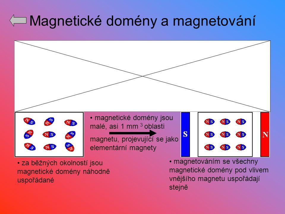 Magnetické domény a magnetování